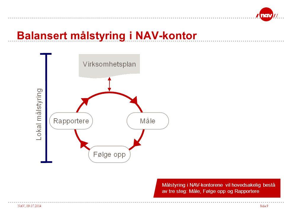 NAV, 09.07.2014Side 9 Balansert målstyring i NAV-kontor Målstyring i NAV-kontorene vil hovedsakelig bestå av tre steg: Måle, Følge opp og Rapportere