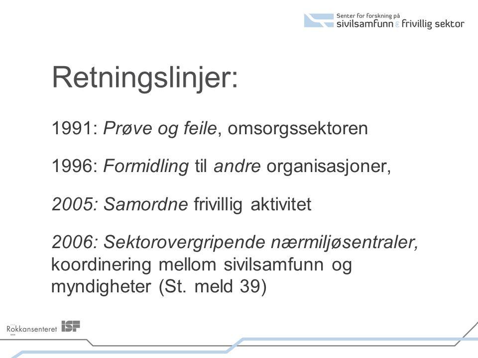 Retningslinjer: 1991: Prøve og feile, omsorgssektoren 1996: Formidling til andre organisasjoner, 2005: Samordne frivillig aktivitet 2006: Sektorovergripende nærmiljøsentraler, koordinering mellom sivilsamfunn og myndigheter (St.