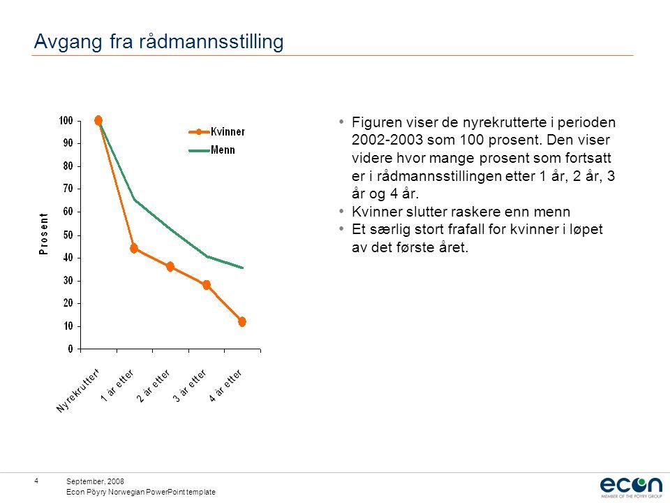 September, 2008 Econ Pöyry Norwegian PowerPoint template 4 Avgang fra rådmannsstilling Figuren viser de nyrekrutterte i perioden 2002-2003 som 100 prosent.