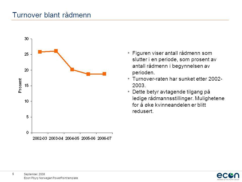 September, 2008 Econ Pöyry Norwegian PowerPoint template 5 Turnover blant rådmenn Figuren viser antall rådmenn som slutter i en periode, som prosent av antall rådmenn i begynnelsen av perioden.
