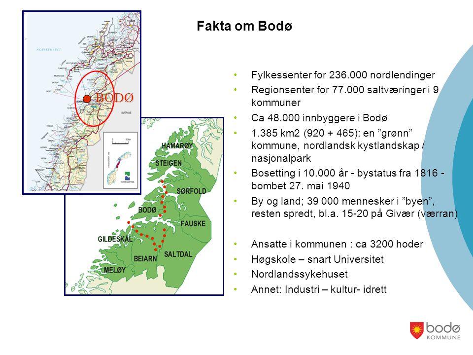 Fakta om Bodø Fylkessenter for 236.000 nordlendinger Regionsenter for 77.000 saltværinger i 9 kommuner Ca 48.000 innbyggere i Bodø 1.385 km2 (920 + 465): en grønn kommune, nordlandsk kystlandskap / nasjonalpark Bosetting i 10.000 år - bystatus fra 1816 - bombet 27.