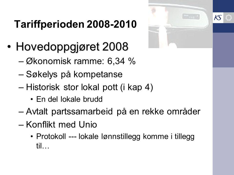 Tariffperioden 2008-2010 Hovedoppgjøret 2008Hovedoppgjøret 2008 –Økonomisk ramme: 6,34 % –Søkelys på kompetanse –Historisk stor lokal pott (i kap 4) En del lokale brudd –Avtalt partssamarbeid på en rekke områder –Konflikt med Unio Protokoll --- lokale lønnstillegg komme i tillegg til…