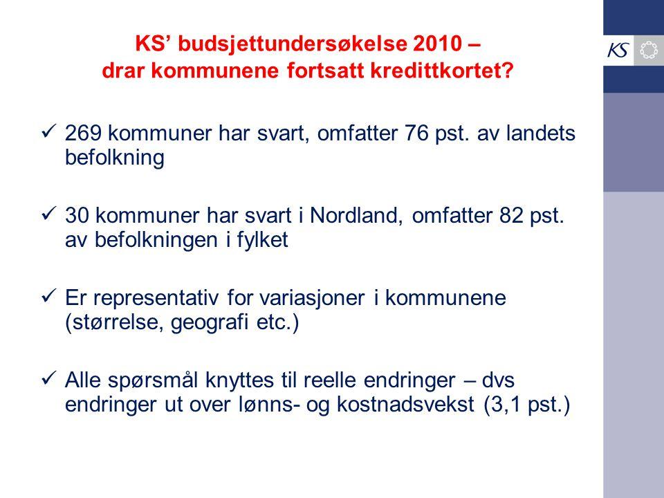 KS' budsjettundersøkelse 2010 – drar kommunene fortsatt kredittkortet.
