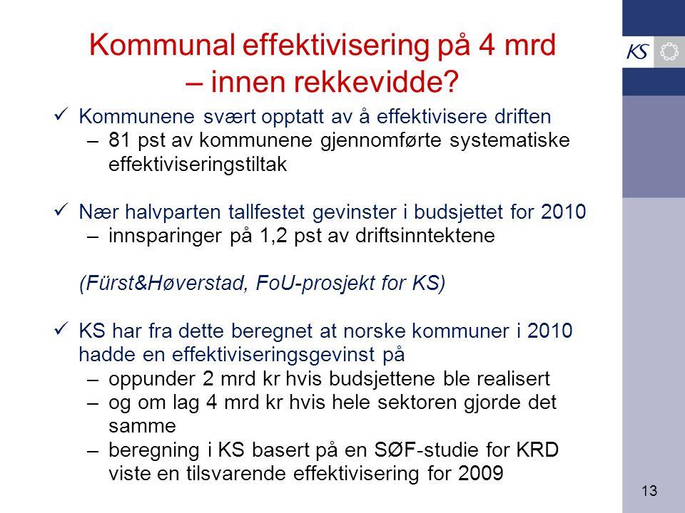 13 Kommunal effektivisering på 4 mrd – innen rekkevidde? Kommunene svært opptatt av å effektivisere driften –81 pst av kommunene gjennomførte systemat