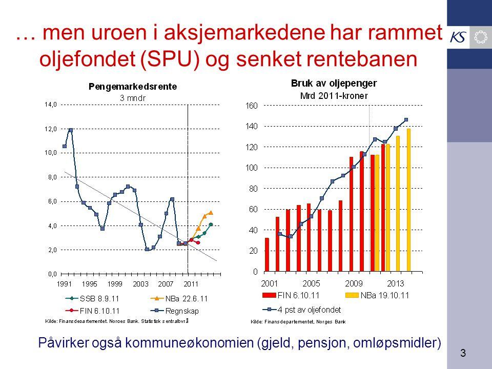 3 … men uroen i aksjemarkedene har rammet oljefondet (SPU) og senket rentebanen Påvirker også kommuneøkonomien (gjeld, pensjon, omløpsmidler)
