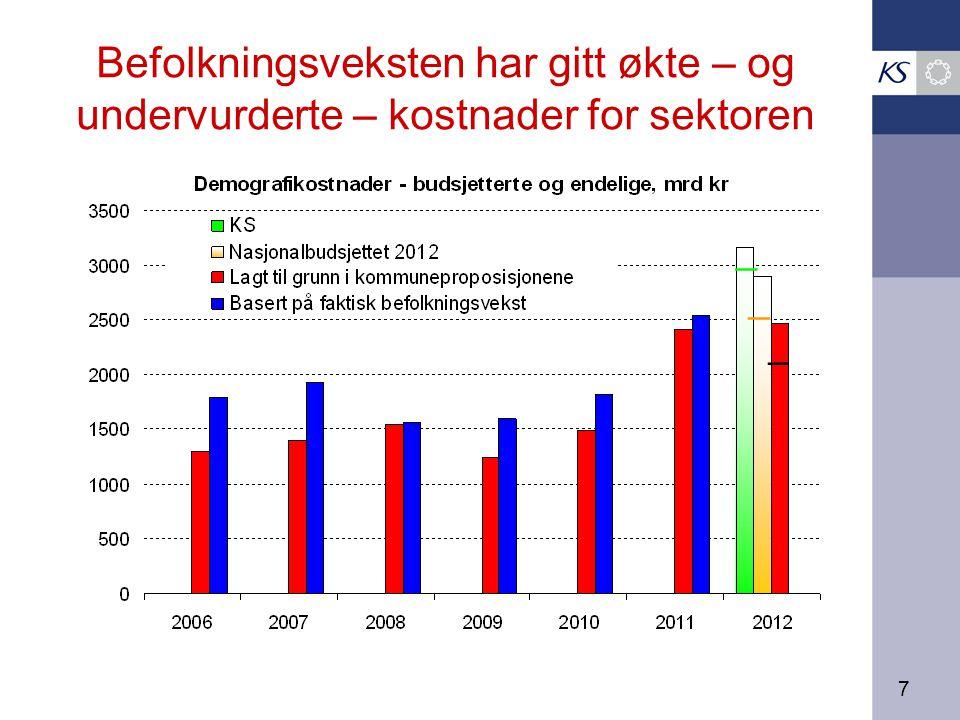 8 Positive premieavvik – regnskapsførte kostnader lavere enn betalte premier Kilde: Kostra, KS