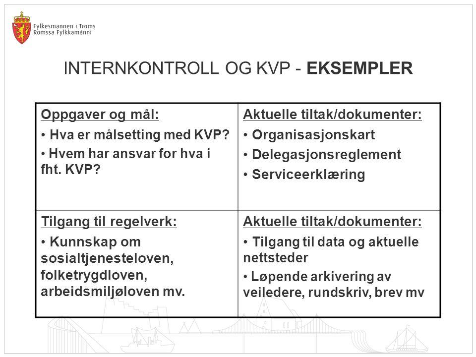 INTERNKONTROLL OG KVP - EKSEMPLER Oppgaver og mål: Hva er målsetting med KVP? Hvem har ansvar for hva i fht. KVP? Aktuelle tiltak/dokumenter: Organisa