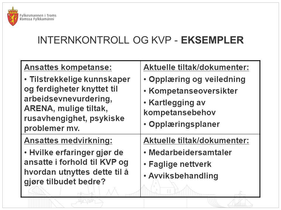 INTERNKONTROLL OG KVP - EKSEMPLER Ansattes kompetanse: Tilstrekkelige kunnskaper og ferdigheter knyttet til arbeidsevnevurdering, ARENA, mulige tiltak