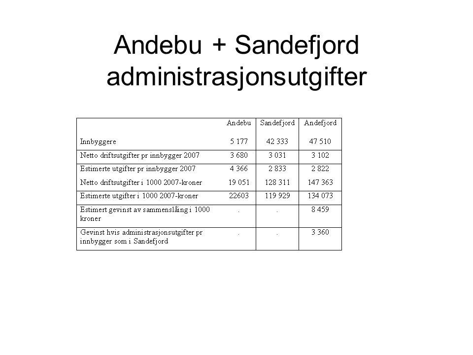 Andebu + Sandefjord administrasjonsutgifter