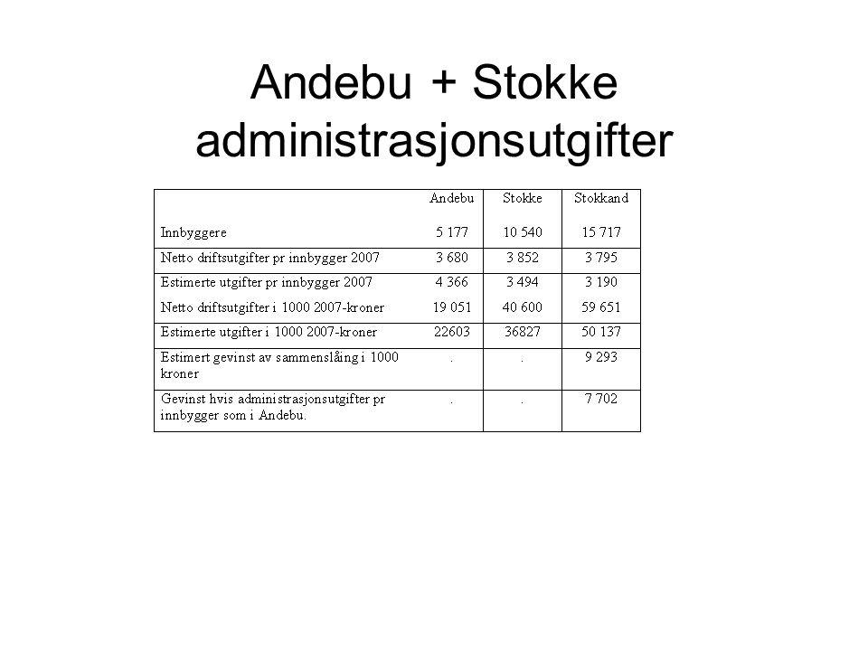 Andebu + Stokke administrasjonsutgifter