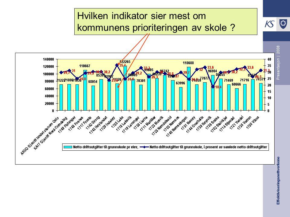 Effektiviseringsnettverkene Presentasjon | 2008 Hvilken indikator sier mest om kommunens prioriteringen av skole