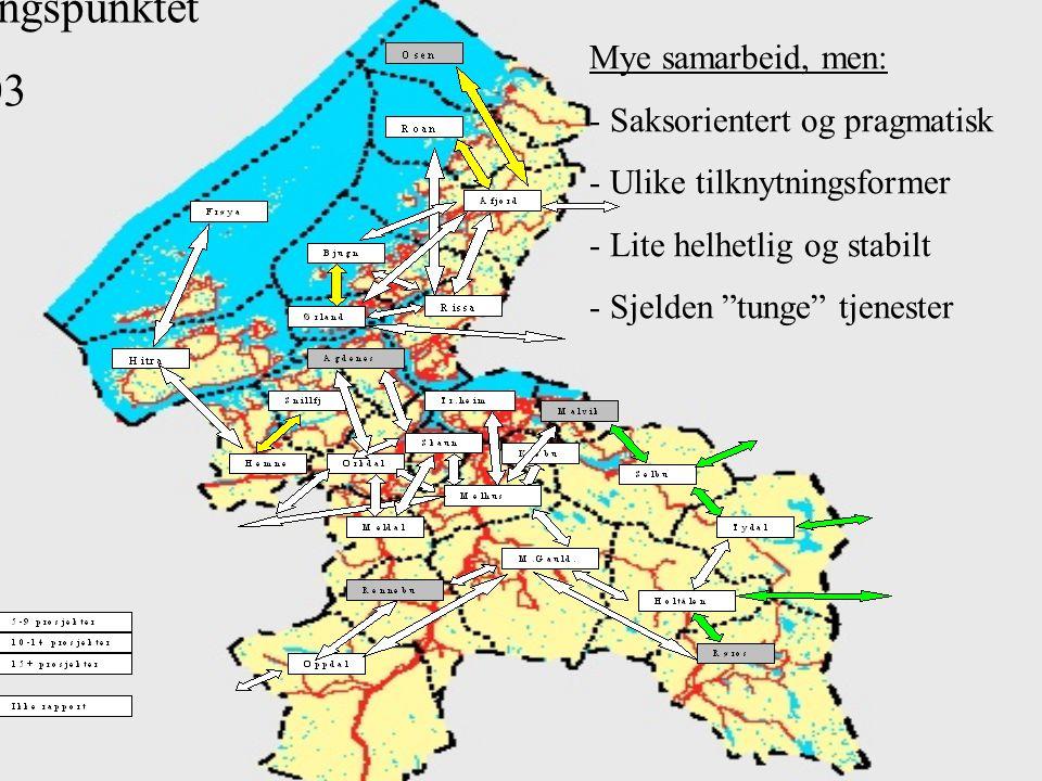 Framtidens kommuner: Samarbeid-sammenslåing? Utgangspunktet i 2003 Mye samarbeid, men: - Saksorientert og pragmatisk - Ulike tilknytningsformer - Lite