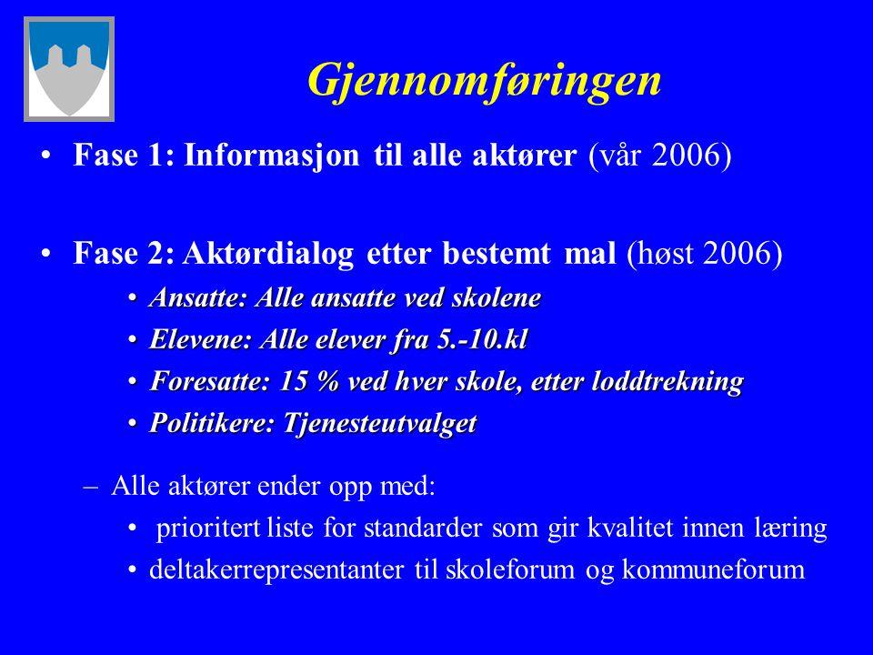 Gjennomføringen Fase 1: Informasjon til alle aktører (vår 2006) Fase 2: Aktørdialog etter bestemt mal (høst 2006) Ansatte: Alle ansatte ved skoleneAns
