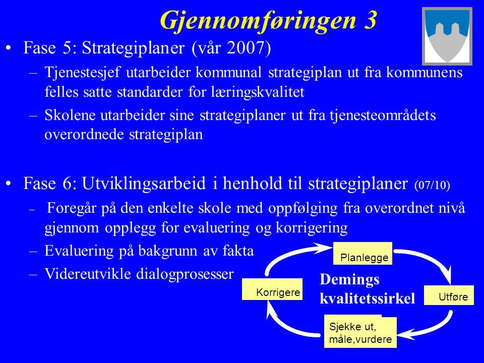 Gjennomføringen 3 Fase 5: Strategiplaner (vår 2007) –Tjenestesjef utarbeider kommunal strategiplan ut fra kommunens felles satte standarder for læring