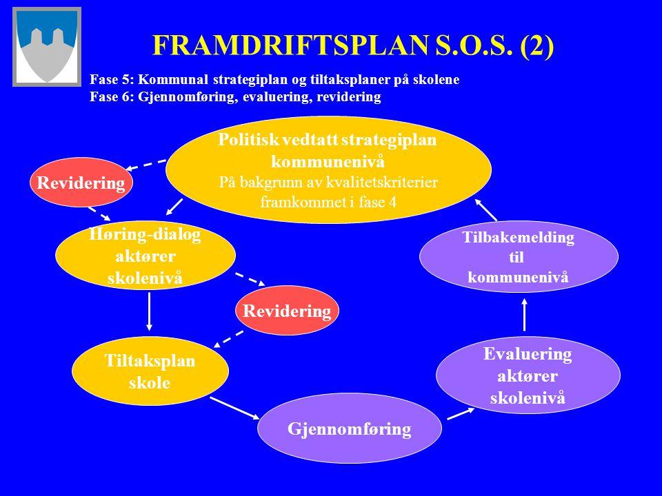 FRAMDRIFTSPLAN S.O.S. (2) Fase 5: Kommunal strategiplan og tiltaksplaner på skolene Fase 6: Gjennomføring, evaluering, revidering Politisk vedtatt str