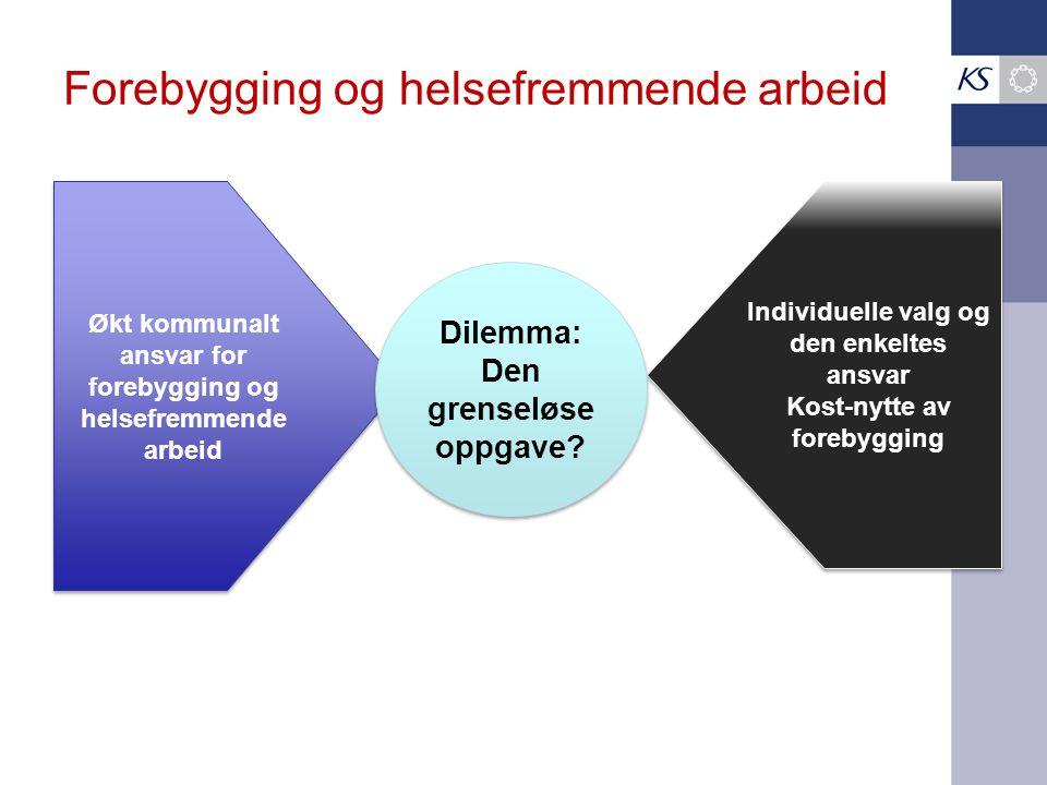 Forebygging og helsefremmende arbeid Økt kommunalt ansvar for forebygging og helsefremmende arbeid Individuelle valg og den enkeltes ansvar Kost-nytte