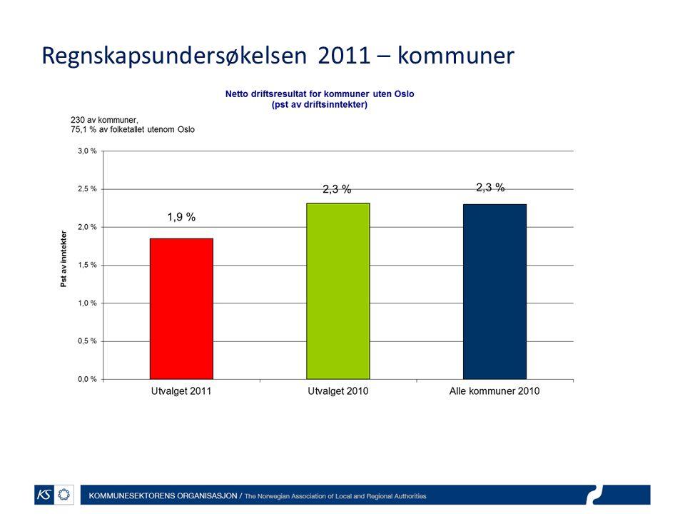 Regnskapsundersøkelsen 2011 – kommuner