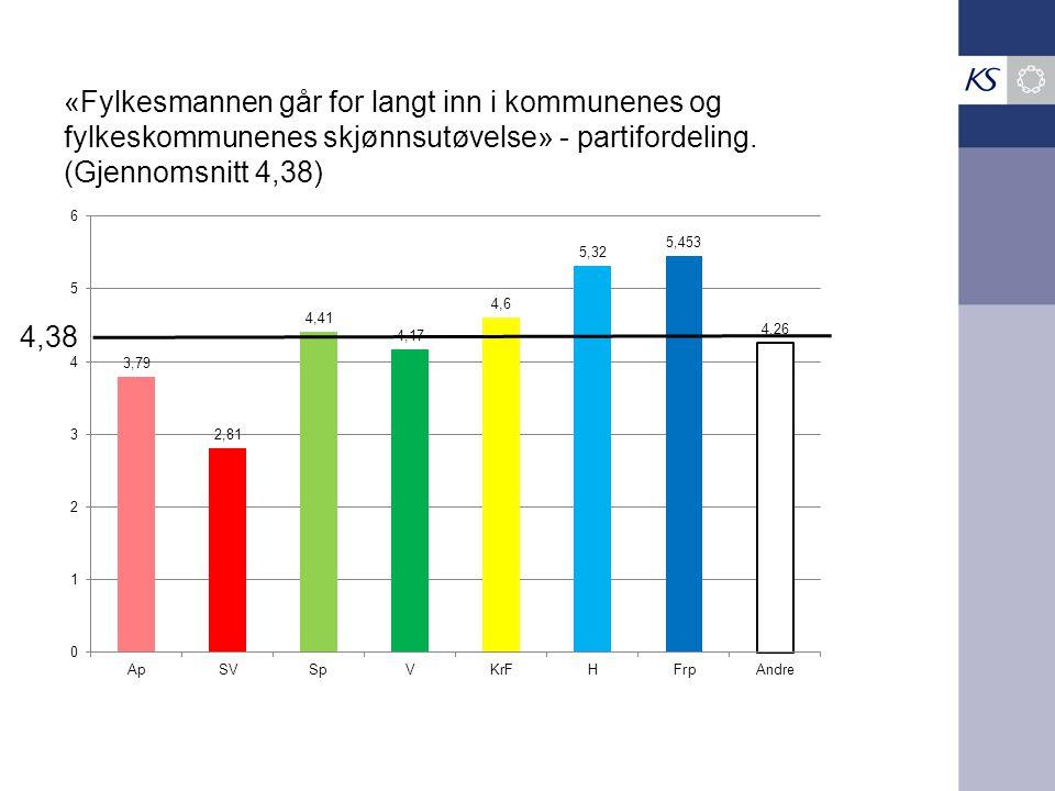 «Fylkesmannen går for langt inn i kommunenes og fylkeskommunenes skjønnsutøvelse» - partifordeling.