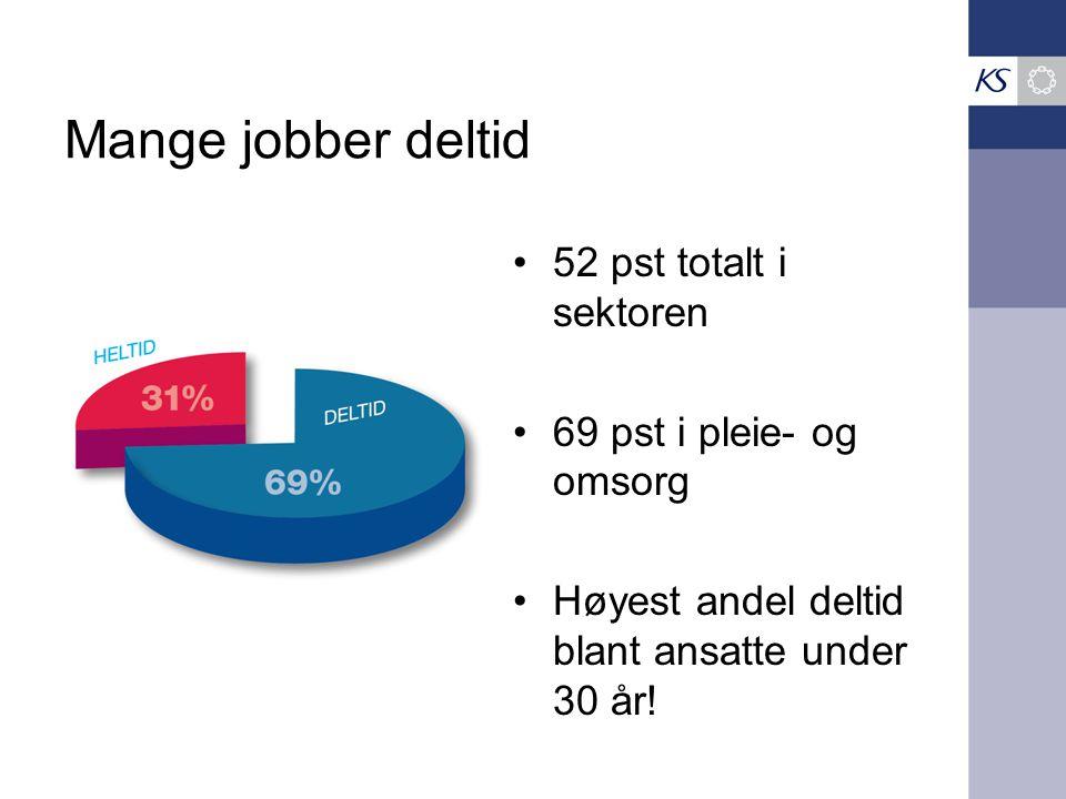 Mange jobber deltid 52 pst totalt i sektoren 69 pst i pleie- og omsorg Høyest andel deltid blant ansatte under 30 år!