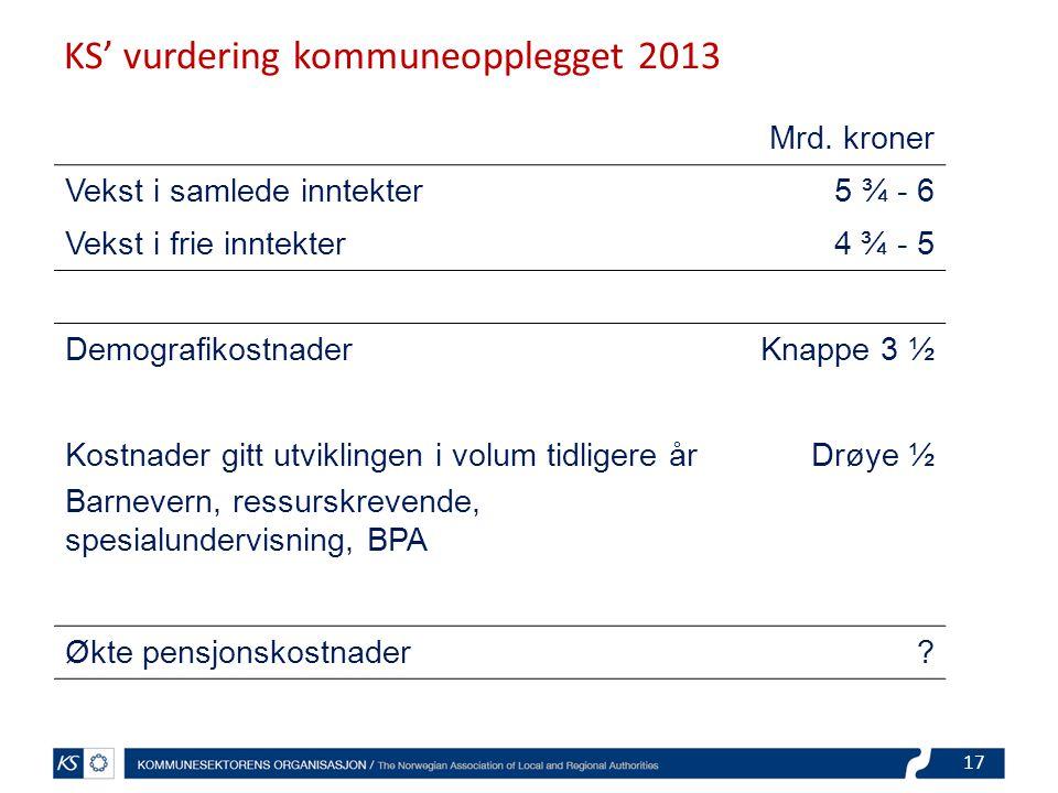 KS' vurdering kommuneopplegget 2013 Mrd.
