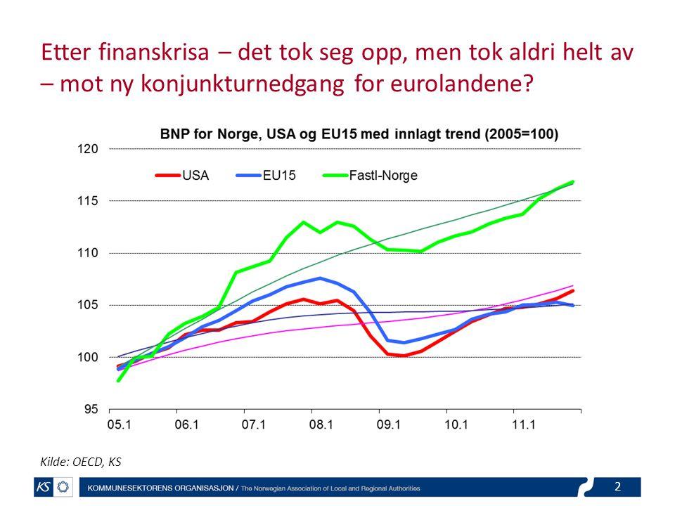Etter finanskrisa – det tok seg opp, men tok aldri helt av – mot ny konjunkturnedgang for eurolandene.