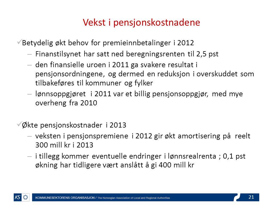 Vekst i pensjonskostnadene Betydelig økt behov for premieinnbetalinger i 2012 – Finanstilsynet har satt ned beregningsrenten til 2,5 pst – den finansielle uroen i 2011 ga svakere resultat i pensjonsordningene, og dermed en reduksjon i overskuddet som tilbakeføres til kommuner og fylker – lønnsoppgjøret i 2011 var et billig pensjonsoppgjør, med mye overheng fra 2010 Økte pensjonskostnader i 2013 – veksten i pensjonspremiene i 2012 gir økt amortisering på reelt 300 mill kr i 2013 – i tillegg kommer eventuelle endringer i lønnsrealrenta ; 0,1 pst økning har tidligere vært anslått å gi 400 mill kr 21