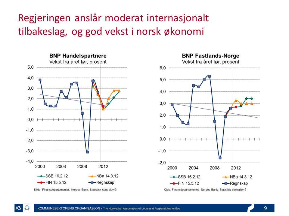 Regjeringen anslår moderat internasjonalt tilbakeslag, og god vekst i norsk økonomi 9