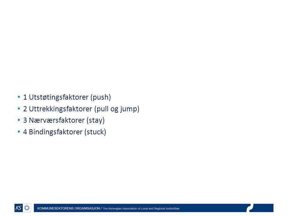1 Utstøtingsfaktorer (push) 2 Uttrekkingsfaktorer (pull og jump) 3 Nærværsfaktorer (stay) 4 Bindingsfaktorer (stuck)