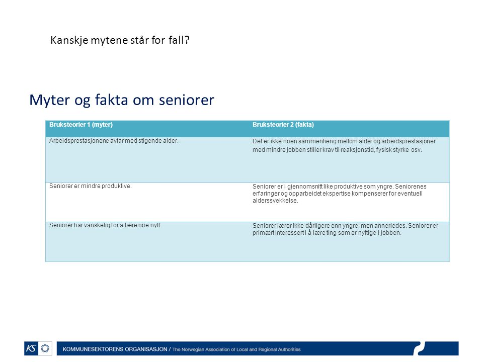Myter og fakta om seniorer Bruksteorier 1 (myter)Bruksteorier 2 (fakta) Arbeidsprestasjonene avtar med stigende alder. Det er ikke noen sammenheng mel