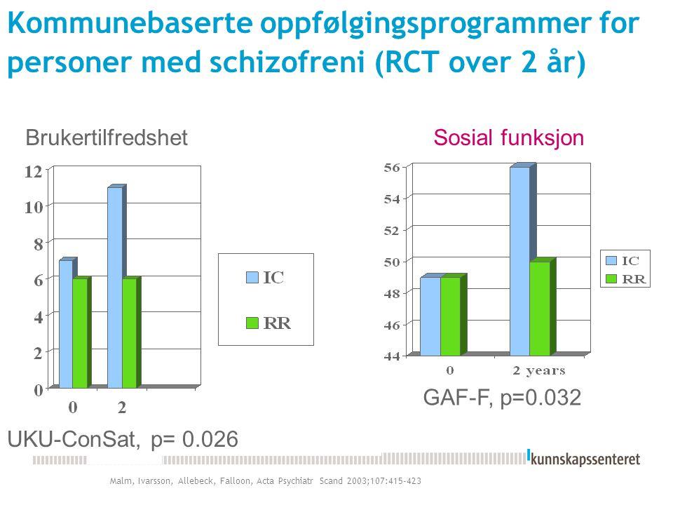 Malm, Ivarsson, Allebeck, Falloon, Acta Psychiatr Scand 2003;107:415-423 Kommunebaserte oppfølgingsprogrammer for personer med schizofreni (RCT over 2