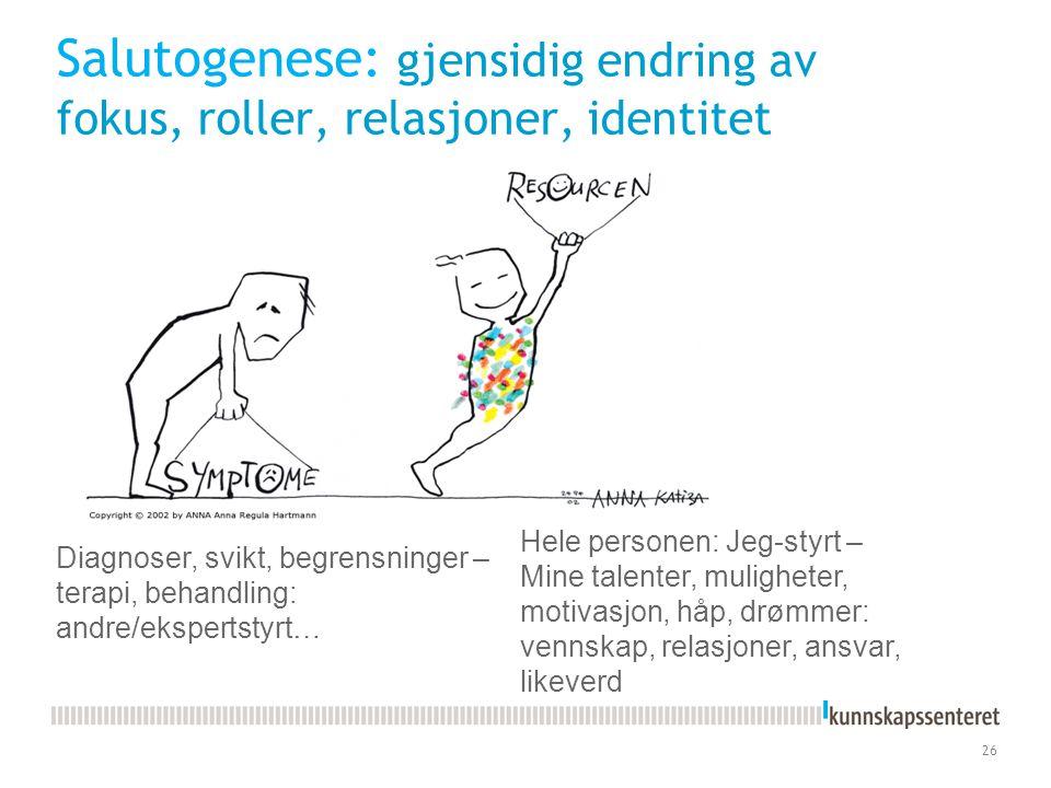 26 Salutogenese: gjensidig endring av fokus, roller, relasjoner, identitet Diagnoser, svikt, begrensninger – terapi, behandling: andre/ekspertstyrt… H