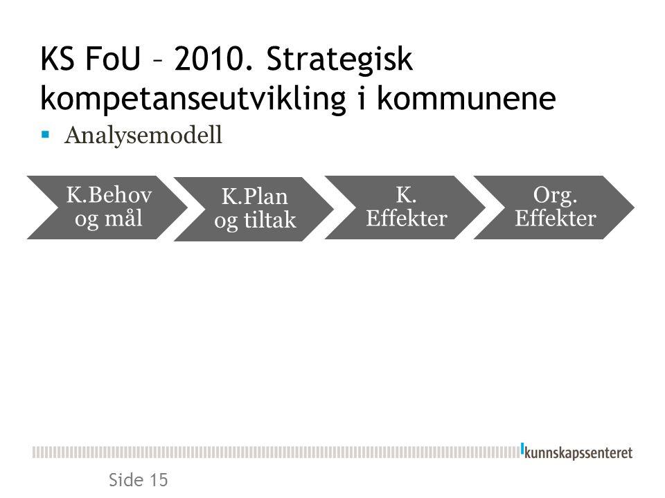  Analysemodell Side 15 KS FoU – 2010. Strategisk kompetanseutvikling i kommunene