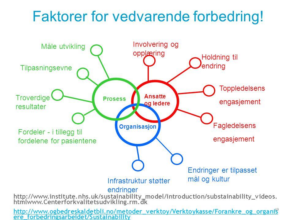 Toppledelsens engasjement Involvering og opplæring Holdning til endring Fagledelsens engasjement Endringer er tilpasset mål og kultur Infrastruktur st