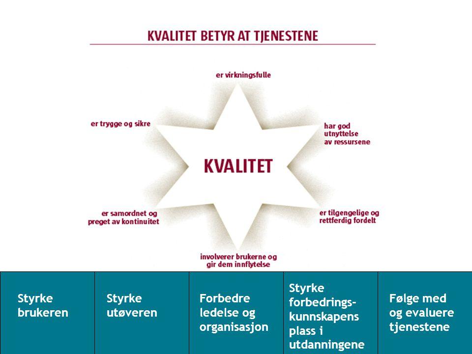 Bjørnar Nyen, 26.11.09 47 Samme data satt inn i en tidsserie