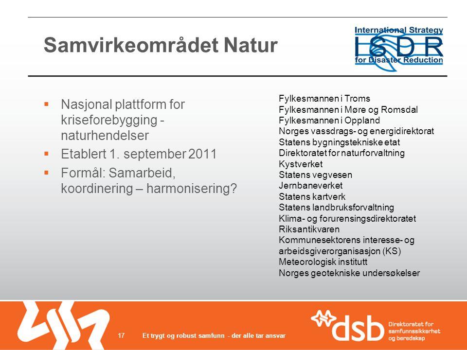 Samvirkeområdet Natur  Nasjonal plattform for kriseforebygging - naturhendelser  Etablert 1. september 2011  Formål: Samarbeid, koordinering – harm