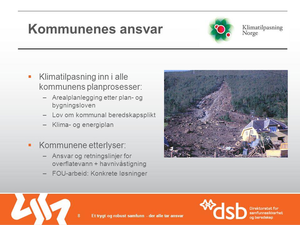 Kommunenes ansvar  Klimatilpasning inn i alle kommunens planprosesser: –Arealplanlegging etter plan- og bygningsloven –Lov om kommunal beredskapsplik