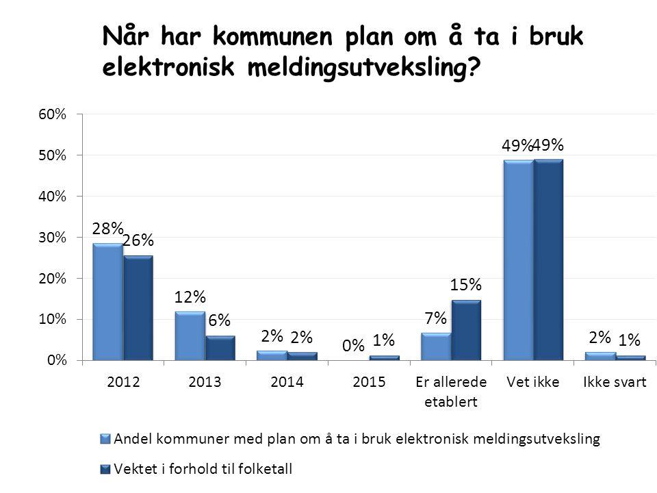 Når har kommunen plan om å ta i bruk elektronisk meldingsutveksling?