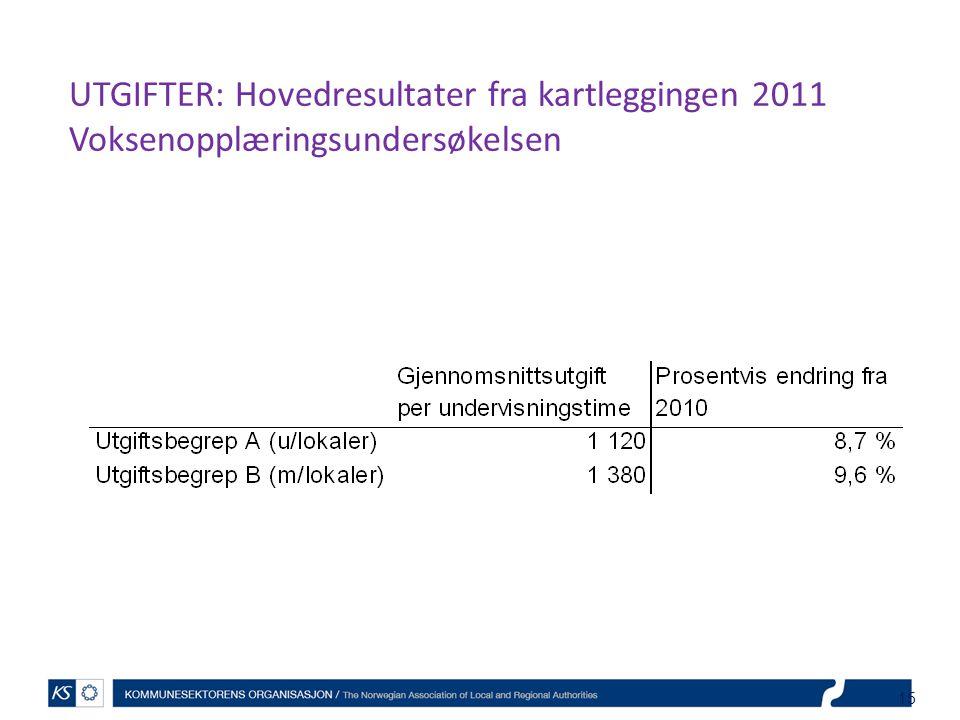 15 UTGIFTER: Hovedresultater fra kartleggingen 2011 Voksenopplæringsundersøkelsen