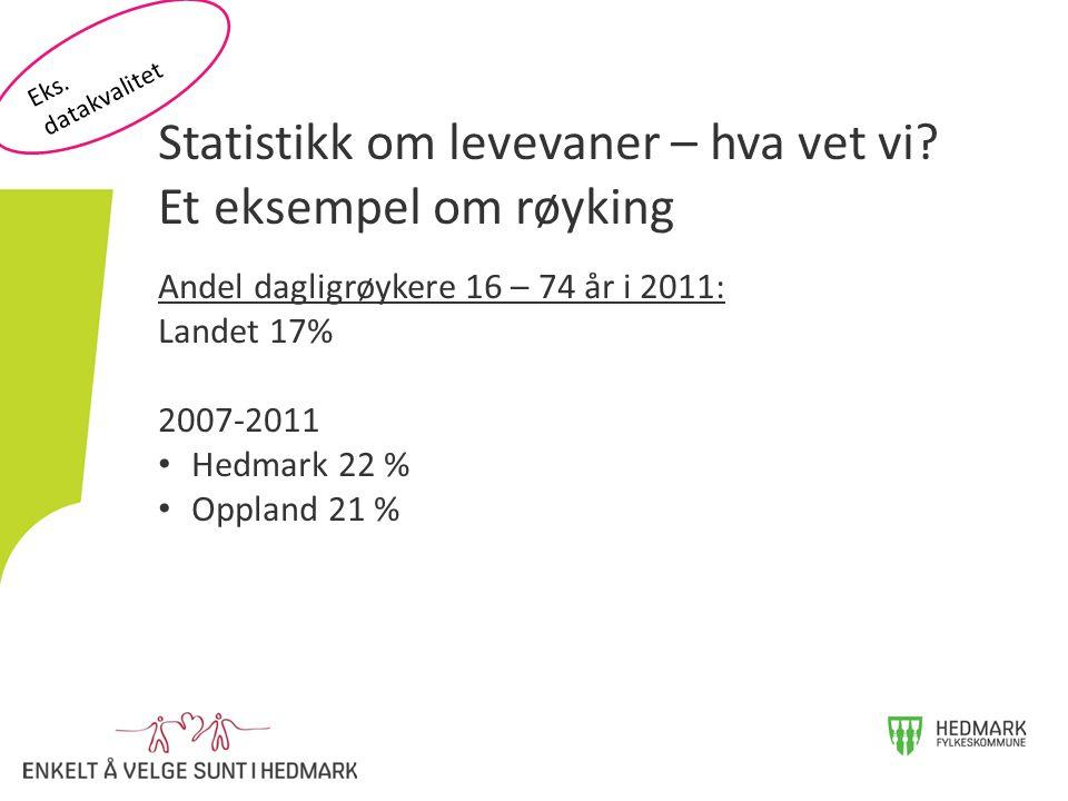 Andel dagligrøykere 16 – 74 år i 2011: Landet 17% 2007-2011 Hedmark 22 % Oppland 21 % Statistikk om levevaner – hva vet vi? Et eksempel om røyking Eks