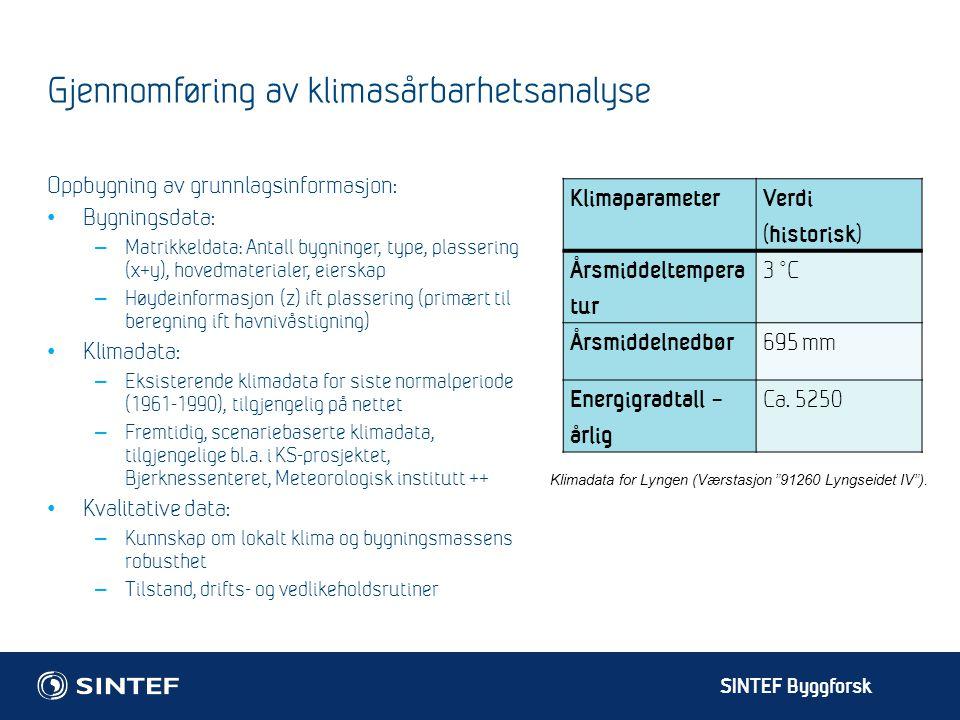 SINTEF Byggforsk Gjennomføring av klimasårbarhetsanalyse Oppbygning av grunnlagsinformasjon: Bygningsdata: – Matrikkeldata: Antall bygninger, type, plassering (x+y), hovedmaterialer, eierskap – Høydeinformasjon (z) ift plassering (primært til beregning ift havnivåstigning) Klimadata: – Eksisterende klimadata for siste normalperiode (1961-1990), tilgjengelig på nettet – Fremtidig, scenariebaserte klimadata, tilgjengelige bl.a.