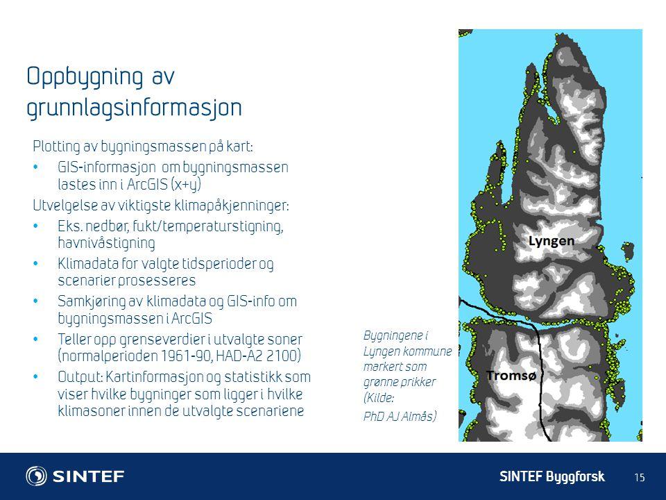 SINTEF Byggforsk 15 Oppbygning av grunnlagsinformasjon Plotting av bygningsmassen på kart: GIS-informasjon om bygningsmassen lastes inn i ArcGIS (x+y) Utvelgelse av viktigste klimapåkjenninger: Eks.