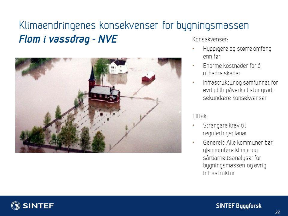 SINTEF Byggforsk 22 Konsekvenser: Hyppigere og større omfang enn før Enorme kostnader for å utbedre skader Infrastruktur og samfunnet for øvrig blir p