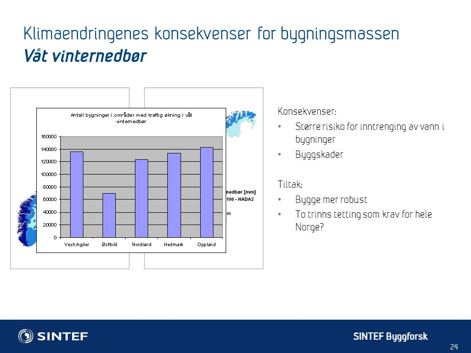 SINTEF Byggforsk 24 Konsekvenser: Større risiko for inntrenging av vann i bygninger Byggskader Tiltak: Bygge mer robust To trinns tetting som krav for