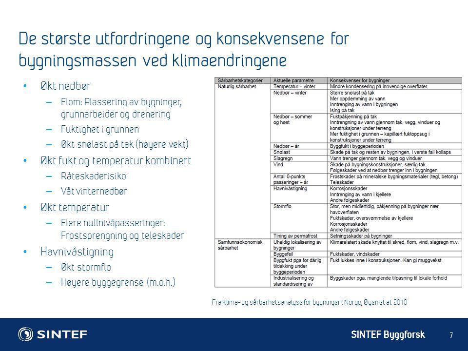 SINTEF Byggforsk 7 De største utfordringene og konsekvensene for bygningsmassen ved klimaendringene Økt nedbør – Flom: Plassering av bygninger, grunna