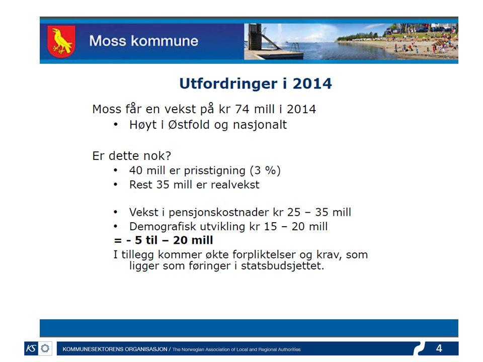 25 FylkeKap 551.60 -430 mill fordelt etter fylkesfordeling 2013 (MILL KR) Kap.