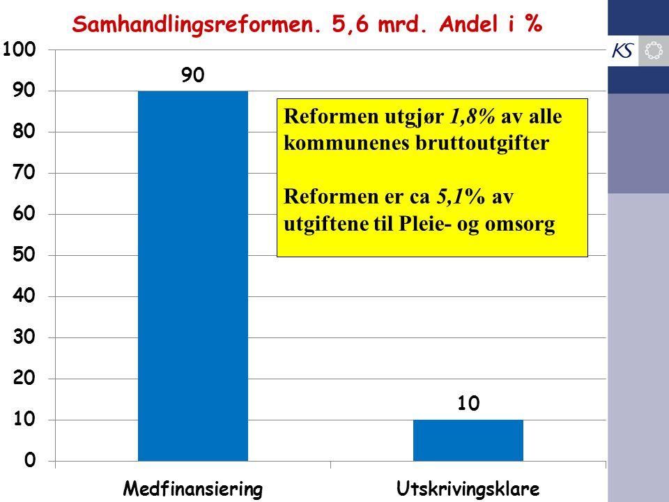 Reformen utgjør 1,8% av alle kommunenes bruttoutgifter Reformen er ca 5,1% av utgiftene til Pleie- og omsorg