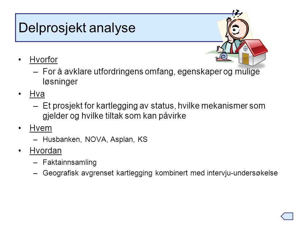 Delprosjekt analyse Hvorfor –For å avklare utfordringens omfang, egenskaper og mulige løsninger Hva –Et prosjekt for kartlegging av status, hvilke mek