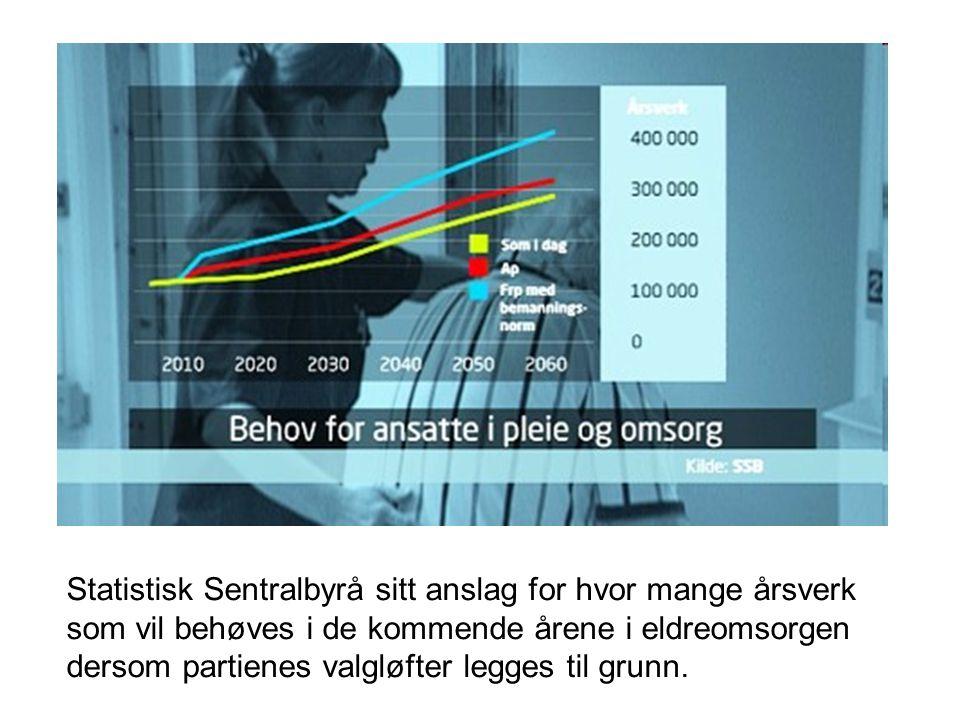 Statistisk Sentralbyrå sitt anslag for hvor mange årsverk som vil behøves i de kommende årene i eldreomsorgen dersom partienes valgløfter legges til g