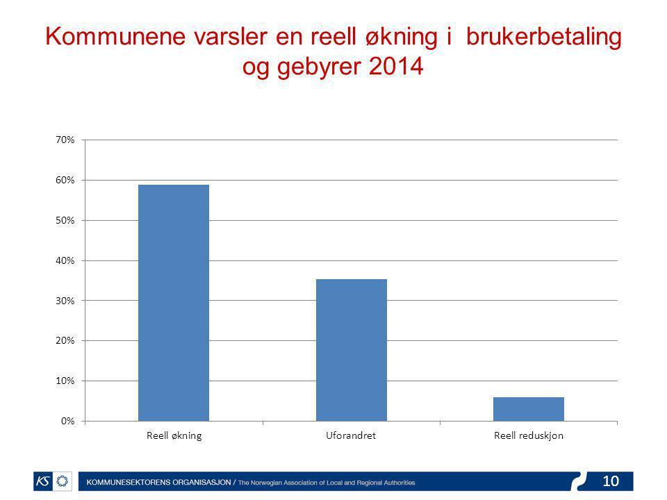 10 Kommunene varsler en reell økning i brukerbetaling og gebyrer 2014