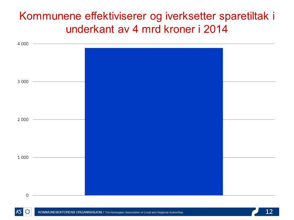 12 Kommunene effektiviserer og iverksetter sparetiltak i underkant av 4 mrd kroner i 2014